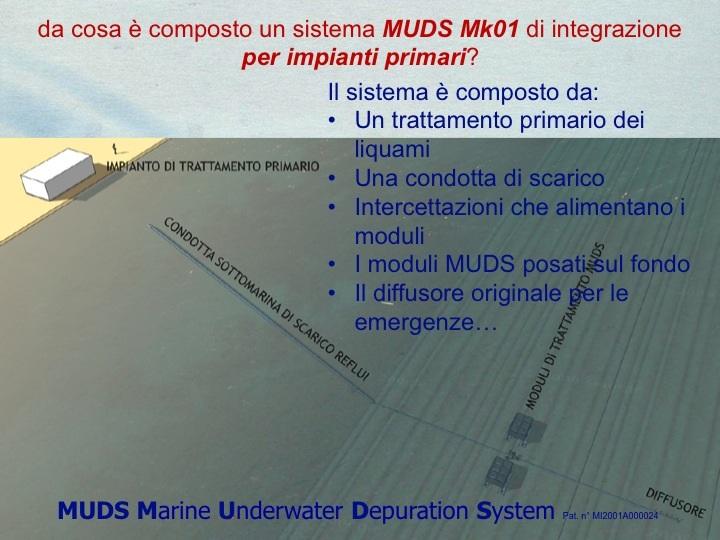 MUDS MK1 composizione