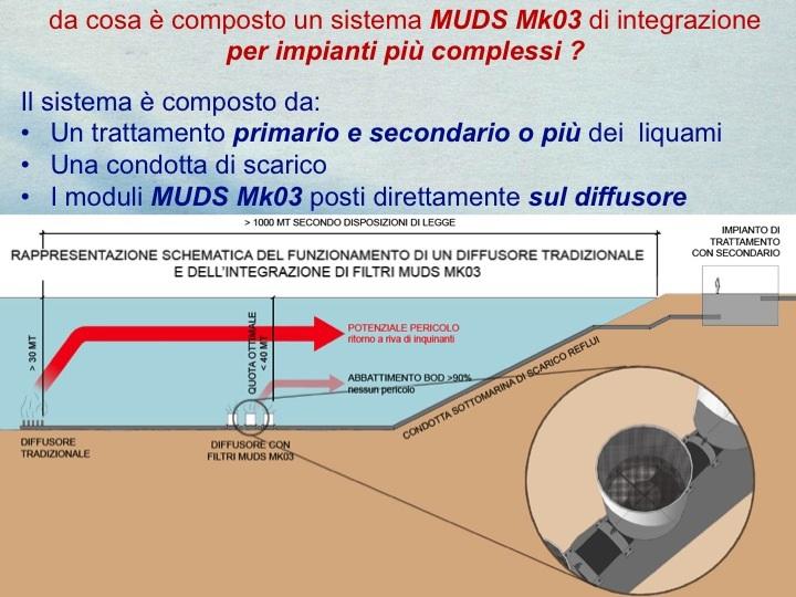 MUDS MK3 funzionalità