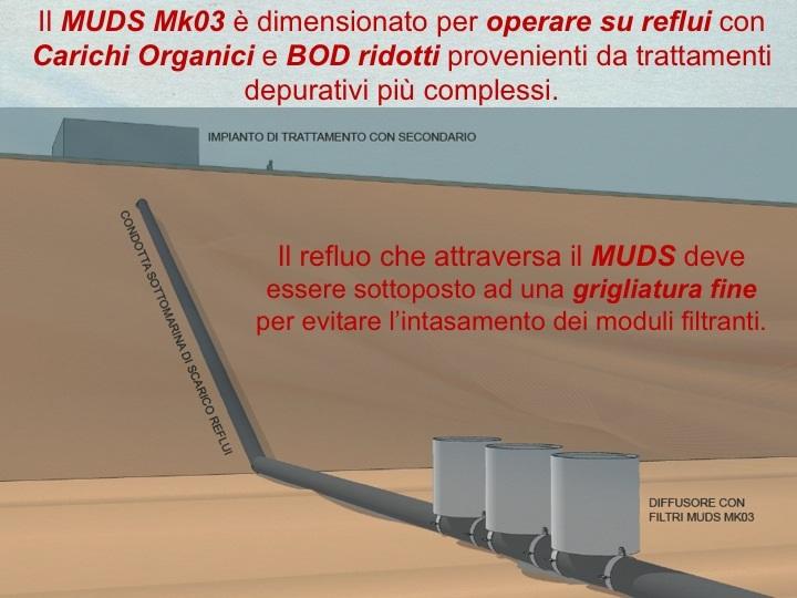 MUDS MK3